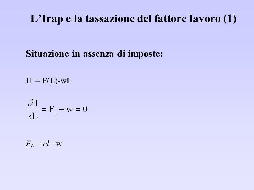 L'Irap e la tassazione del fattore lavoro (1) Situazione in assenza di imposte:  = F(L)-wL F L = cl= w