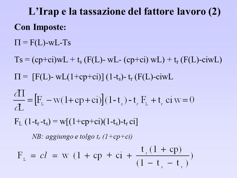 L'Irap e la tassazione del fattore lavoro (2) Con Imposte :  = F(L)-wL-Ts Ts = (cp+ci)wL + t s (F(L)- wL- (cp+ci) wL) + t r (F(L)-ciwL)  = [F(L)- wL