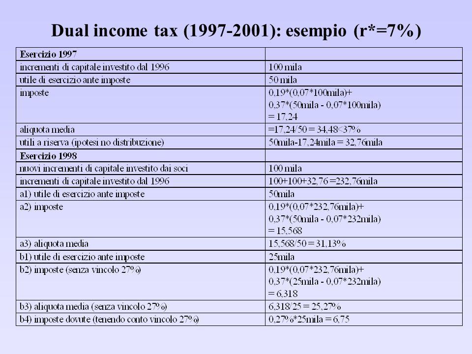 Dual income tax (1997-2001): esempio (r*=7%)
