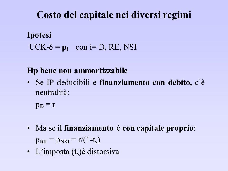 Costo del capitale nei diversi regimi Ipotesi UCK-  = p i con i= D, RE, NSI Hp bene non ammortizzabile Se IP deducibili e finanziamento con debito, c