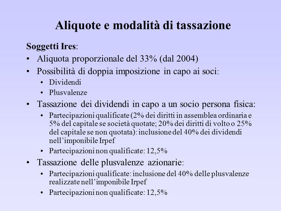 Aliquote e modalità di tassazione Soggetti Ires: Aliquota proporzionale del 33% (dal 2004) Possibilità di doppia imposizione in capo ai soci : Dividen