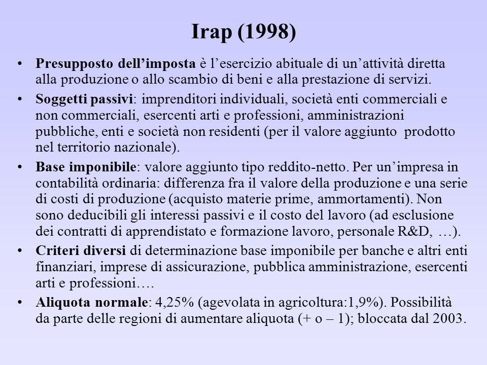 Irap (1998) Presupposto dell'imposta è l'esercizio abituale di un'attività diretta alla produzione o allo scambio di beni e alla prestazione di serviz