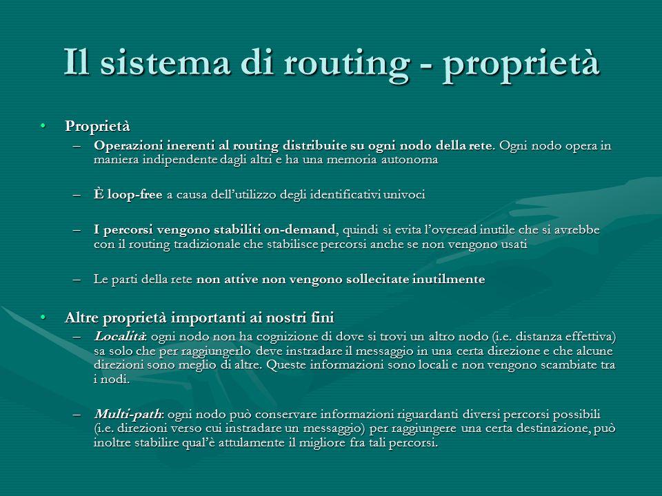 Il sistema di routing - proprietà ProprietàProprietà –Operazioni inerenti al routing distribuite su ogni nodo della rete. Ogni nodo opera in maniera i