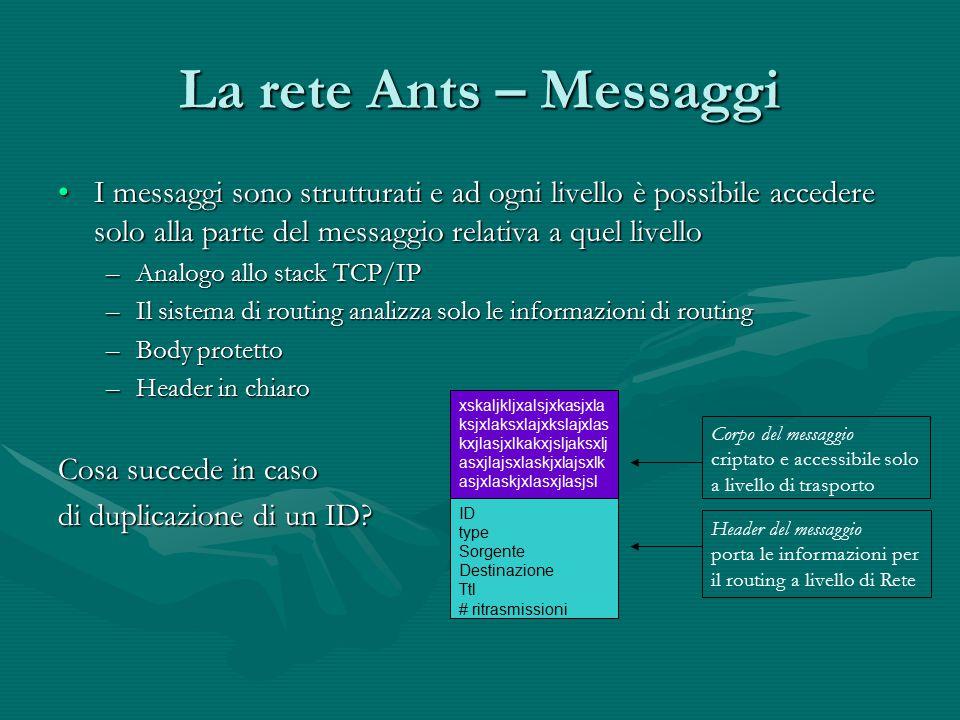 La rete Ants – Messaggi I messaggi sono strutturati e ad ogni livello è possibile accedere solo alla parte del messaggio relativa a quel livelloI mess