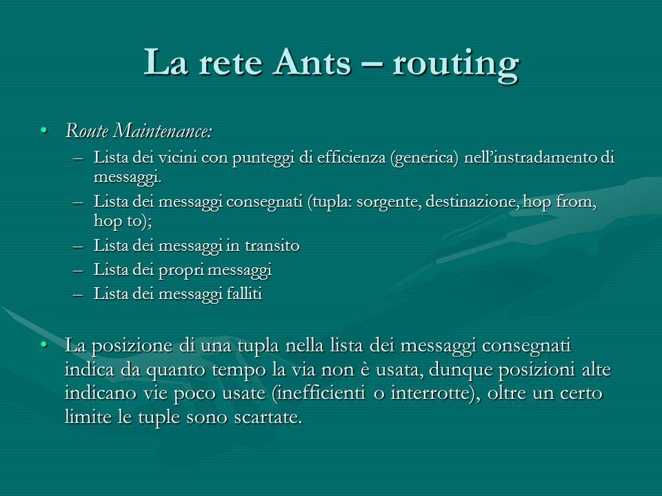 La rete Ants – routing Route Maintenance:Route Maintenance: –Lista dei vicini con punteggi di efficienza (generica) nell'instradamento di messaggi.