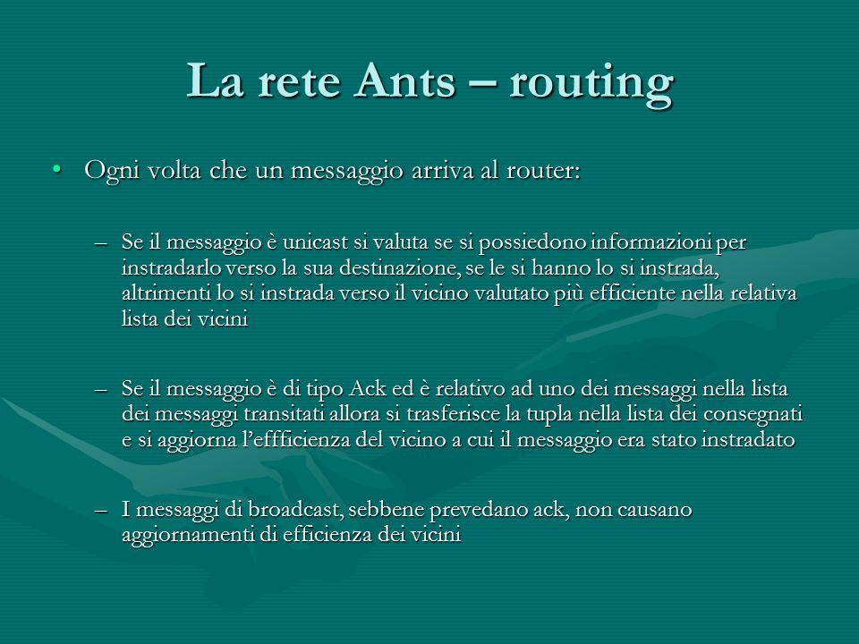 La rete Ants – routing Ogni volta che un messaggio arriva al router:Ogni volta che un messaggio arriva al router: –Se il messaggio è unicast si valuta se si possiedono informazioni per instradarlo verso la sua destinazione, se le si hanno lo si instrada, altrimenti lo si instrada verso il vicino valutato più efficiente nella relativa lista dei vicini –Se il messaggio è di tipo Ack ed è relativo ad uno dei messaggi nella lista dei messaggi transitati allora si trasferisce la tupla nella lista dei consegnati e si aggiorna l'effficienza del vicino a cui il messaggio era stato instradato –I messaggi di broadcast, sebbene prevedano ack, non causano aggiornamenti di efficienza dei vicini