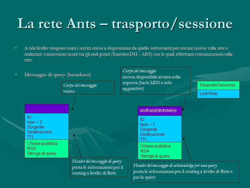 La rete Ants – trasporto/sessione A tale livello vengono usati i servizi messi a disposizione da quello sottostante per cercare risorse sulla rete e r