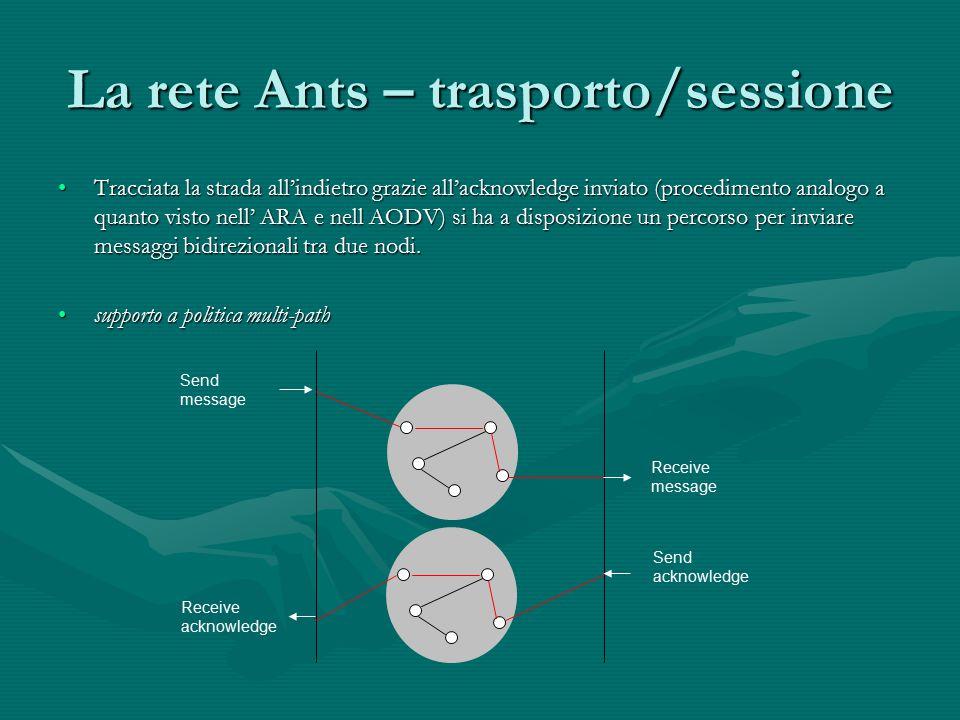 La rete Ants – trasporto/sessione Tracciata la strada all'indietro grazie all'acknowledge inviato (procedimento analogo a quanto visto nell' ARA e nel