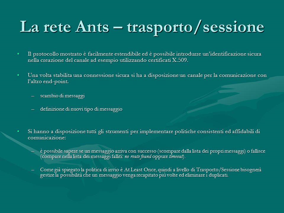 La rete Ants – trasporto/sessione Il protocollo mostrato è facilmente estendibile ed è possibile introdurre un'identificazione sicura nella creazione