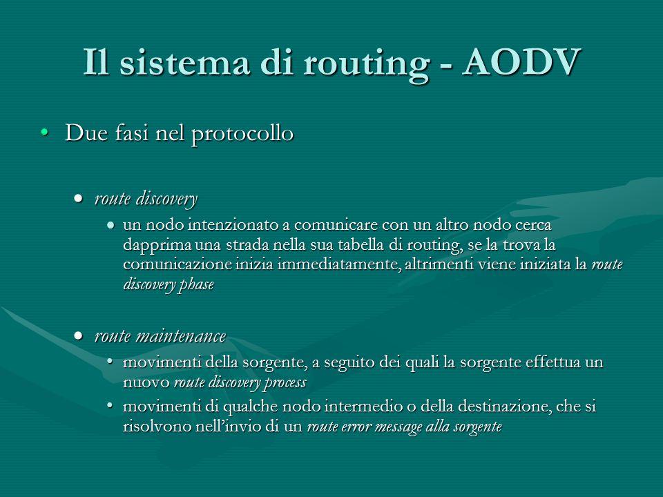 Il sistema di routing - AODV Due fasi nel protocolloDue fasi nel protocollo  route discovery  un nodo intenzionato a comunicare con un altro nodo ce