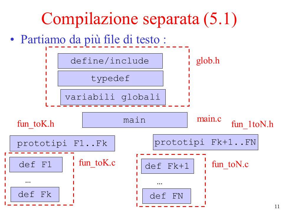 11 Compilazione separata (5.1) Partiamo da più file di testo : define/include variabili globali typedef main def F1 … def Fk prototipi F1..Fk glob.h prototipi Fk+1..FN main.c fun_toK.c def Fk+1 … def FN fun_toK.h fun_toN.c fun_1toN.h