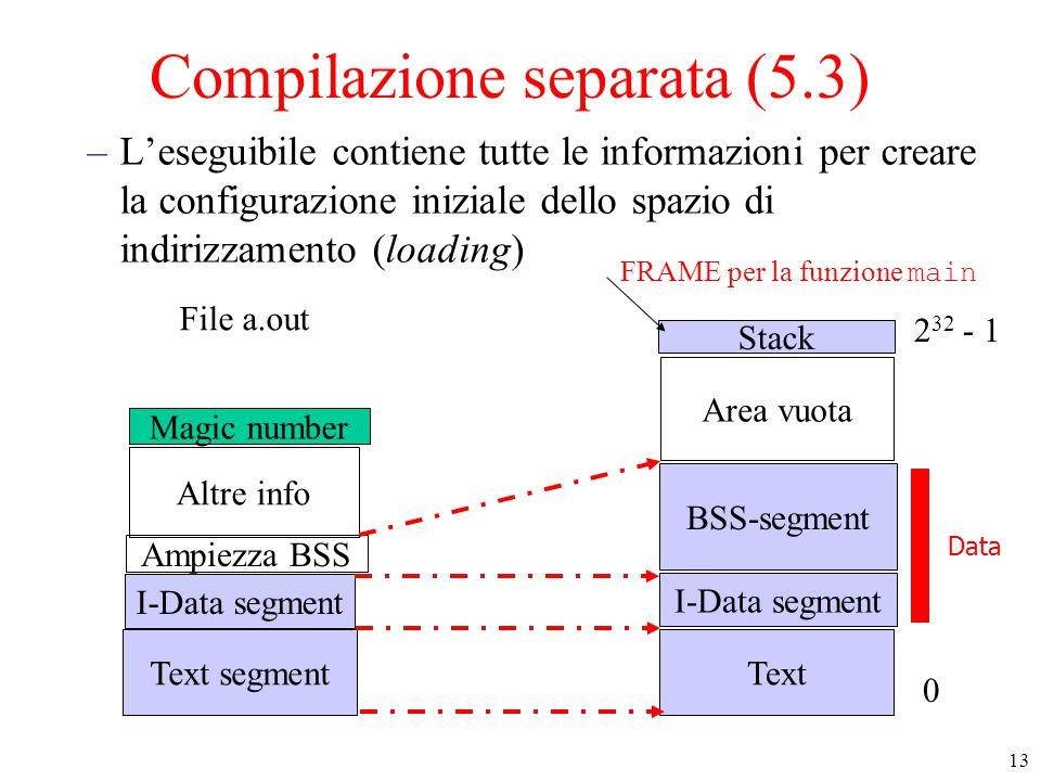 13 Compilazione separata (5.3) –L'eseguibile contiene tutte le informazioni per creare la configurazione iniziale dello spazio di indirizzamento (loading) Text I-Data segment Stack Area vuota 0 2 32 - 1 BSS-segment Text segment I-Data segment Ampiezza BSS Altre info Magic number File a.out Data FRAME per la funzione main