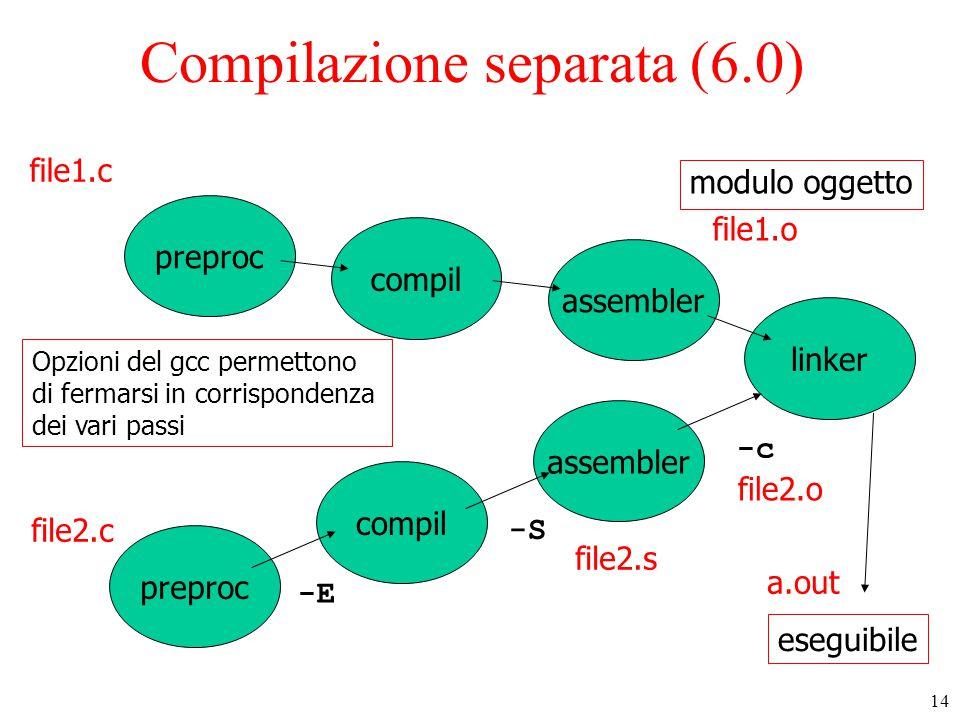 14 Compilazione separata (6.0) preproc compil assembler linker file1.c file2.c file2.o file1.o eseguibile Opzioni del gcc permettono di fermarsi in corrispondenza dei vari passi -E -S file2.s -c modulo oggetto a.out