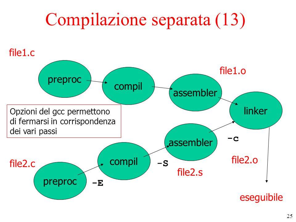 25 Compilazione separata (13) preproc compil assembler linker file1.c file2.c file2.o file1.o eseguibile Opzioni del gcc permettono di fermarsi in corrispondenza dei vari passi -E -S file2.s -c
