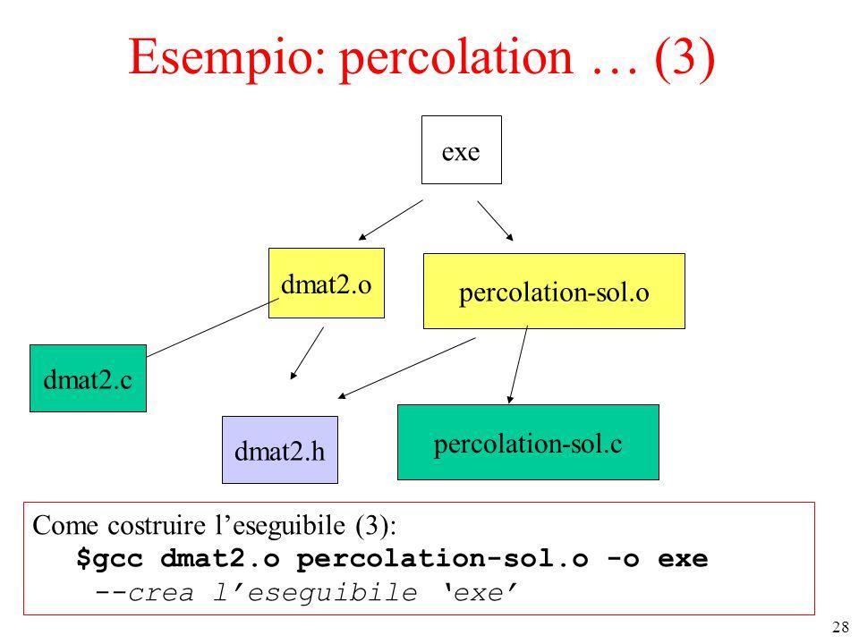 28 Esempio: percolation … (3) r.h percolation-sol.o exe dmat2.o percolation-sol.c dmat2.h dmat2.c Come costruire l'eseguibile (3): $gcc dmat2.o percolation-sol.o -o exe --crea l'eseguibile 'exe'