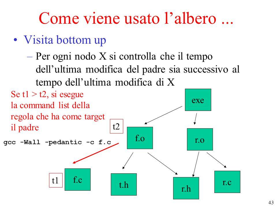 43 Se t1 > t2, si esegue la command list della regola che ha come target il padre f.c t.h r.h r.c r.o exe f.o Come viene usato l'albero...