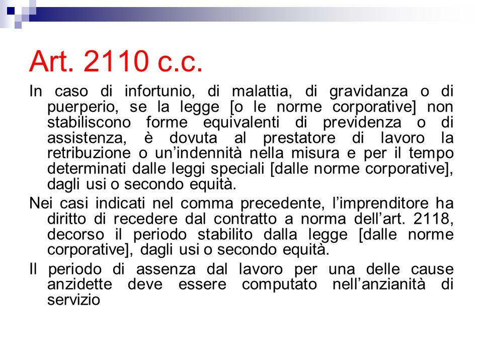 Art. 2110 c.c. In caso di infortunio, di malattia, di gravidanza o di puerperio, se la legge [o le norme corporative] non stabiliscono forme equivalen