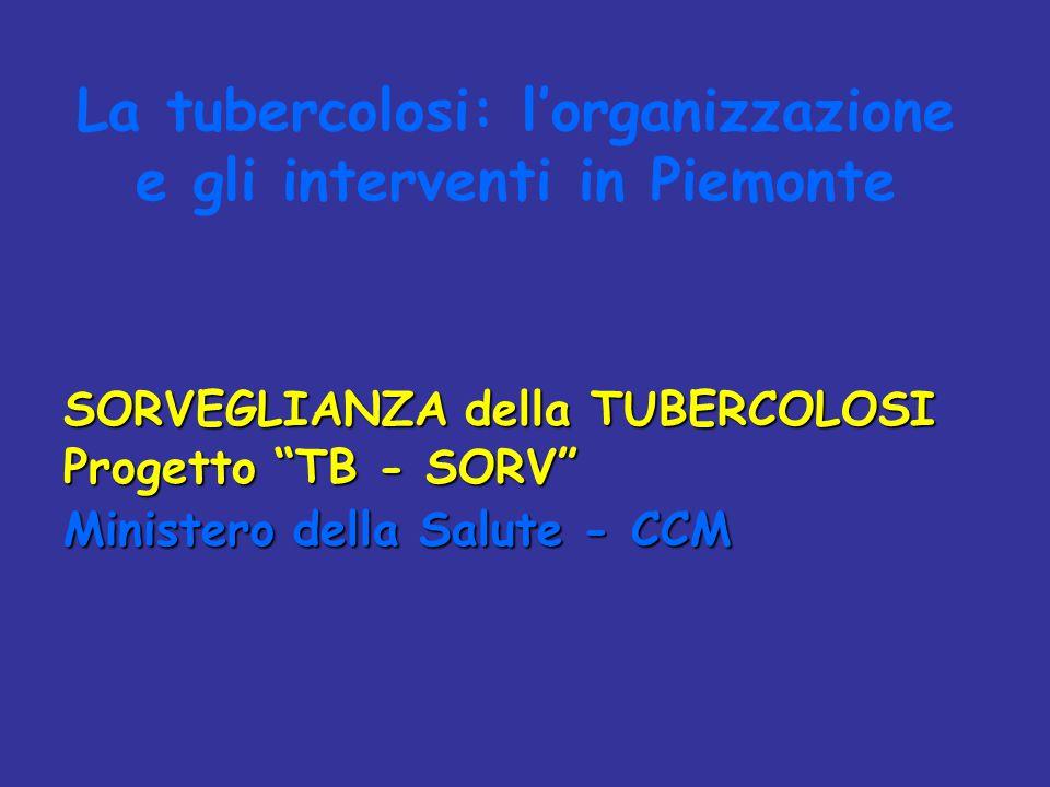 """La tubercolosi: l'organizzazione e gli interventi in Piemonte SORVEGLIANZA della TUBERCOLOSI Progetto """"TB - SORV"""" Ministero della Salute - CCM"""