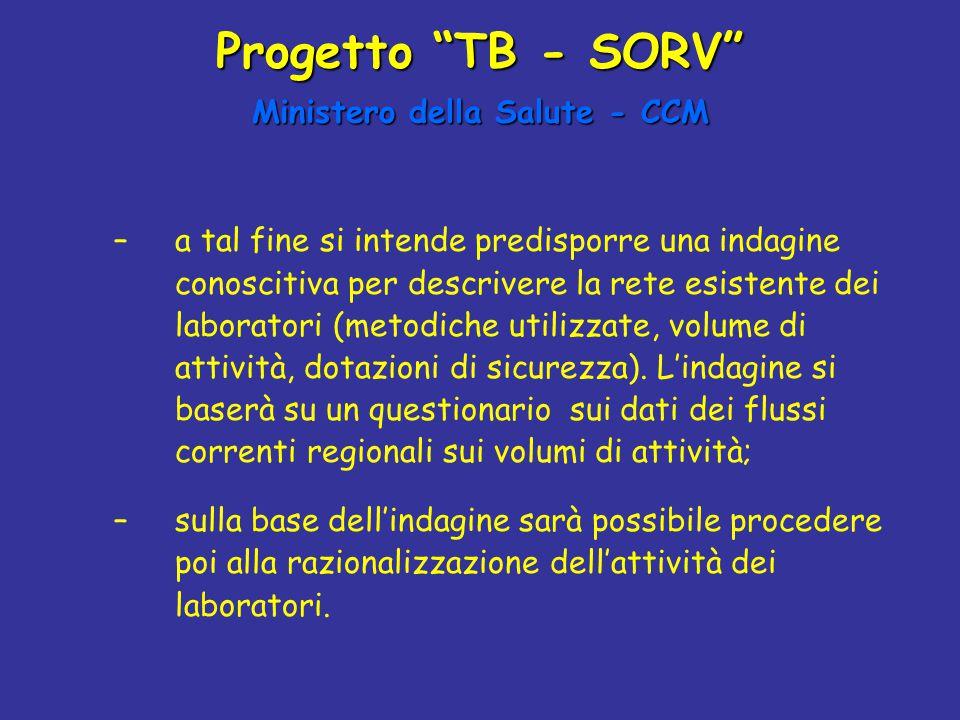 """Progetto """"TB - SORV"""" Ministero della Salute - CCM –a tal fine si intende predisporre una indagine conoscitiva per descrivere la rete esistente dei lab"""