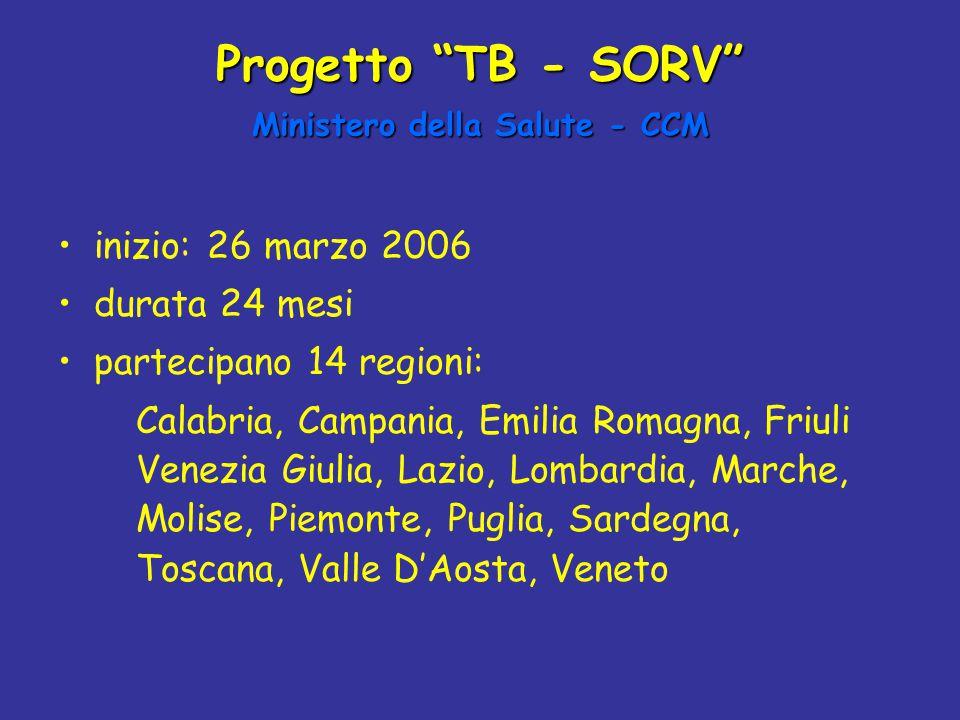 """Progetto """"TB - SORV"""" Ministero della Salute - CCM inizio: 26 marzo 2006 durata 24 mesi partecipano 14 regioni: Calabria, Campania, Emilia Romagna, Fri"""