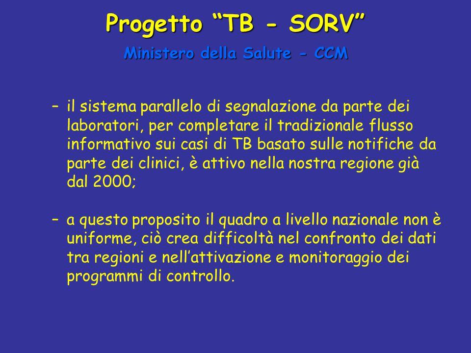 """Progetto """"TB - SORV"""" Ministero della Salute - CCM –il sistema parallelo di segnalazione da parte dei laboratori, per completare il tradizionale flusso"""