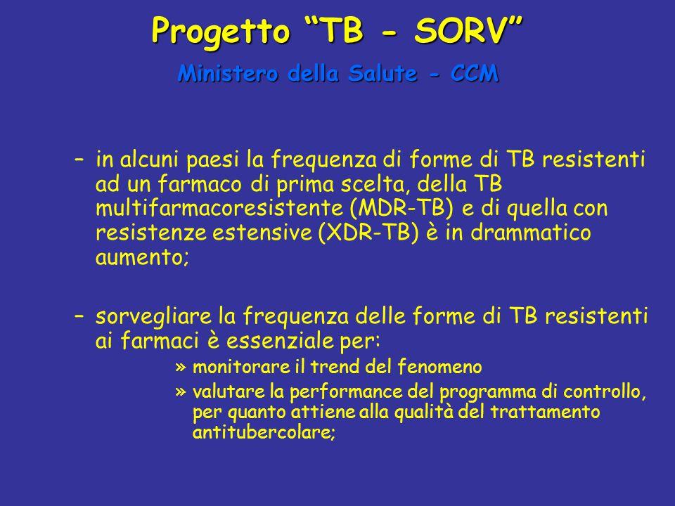 """Progetto """"TB - SORV"""" Ministero della Salute - CCM –in alcuni paesi la frequenza di forme di TB resistenti ad un farmaco di prima scelta, della TB mult"""