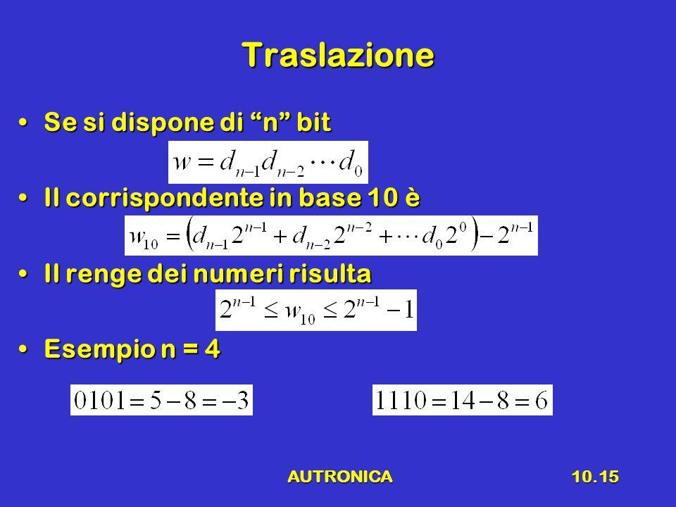 AUTRONICA10.16 Trasformazione da numeri positivi a numeri negativi e viceversa Per la rappresentazione in modulo e segnoPer la rappresentazione in modulo e segno Basta cambiare il bit di segnoBasta cambiare il bit di segno Per la rappresentazione in complemento a 1Per la rappresentazione in complemento a 1 Si complementano tutti bitSi complementano tutti bit Per la rappresentazione in complemento a 2Per la rappresentazione in complemento a 2 Si complementano tutti bit e si somma 1Si complementano tutti bit e si somma 1 Per la rappresentazione in tralazionePer la rappresentazione in tralazione Si somma sempre 2 n-1Si somma sempre 2 n-1