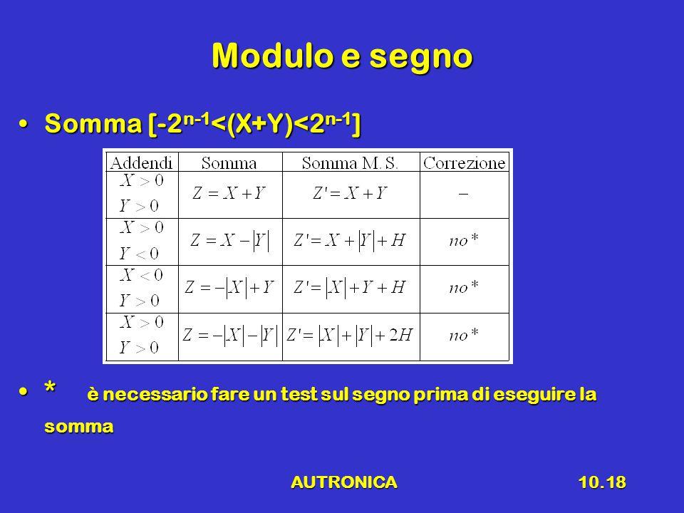 AUTRONICA10.19 Complemento a 1 Somma [-2 n-1 <(X+Y)<2 n-1 ]Somma [-2 n-1 <(X+Y)<2 n-1 ] Osservare che K non è possibile rappresentarlo su n bitOsservare che K non è possibile rappresentarlo su n bit *è necessario un test sul bit di segno, ma la correzione è facile*è necessario un test sul bit di segno, ma la correzione è facile *se il risultato è negativo è già rappresentato in C.