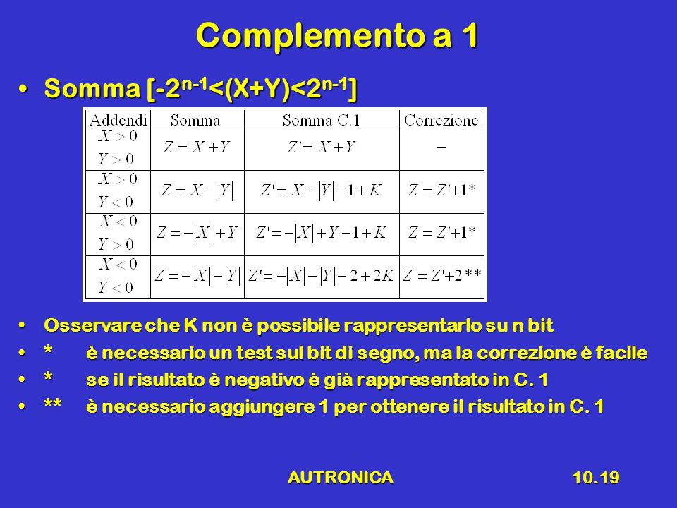 AUTRONICA10.20 Esempi Parola di 4 bitParola di 4 bit 3 + 4 = 75 + (-3) = 2(-5) + 3 = (-2) 3 + 4 = 75 + (-3) = 2(-5) + 3 = (-2) (- 4) +(-3) = -7 6 + 5 =11 (-6) + (-5) =(-11)(- 4) +(-3) = -7 6 + 5 =11 (-6) + (-5) =(-11) 0011 0100 0111 01011100 10001 1 0010 01100101 1011 10100011 1101 10111100 10111 1 100010011010 10011