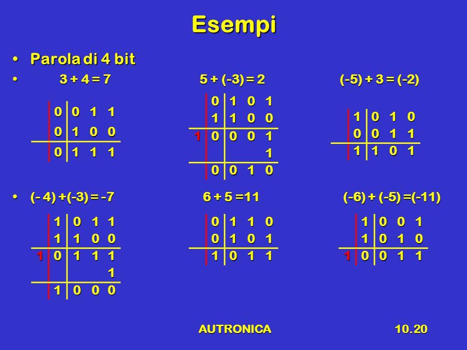 AUTRONICA10.20 Esempi Parola di 4 bitParola di 4 bit 3 + 4 = 75 + (-3) = 2(-5) + 3 = (-2) 3 + 4 = 75 + (-3) = 2(-5) + 3 = (-2) (- 4) +(-3) = -7 6 + 5