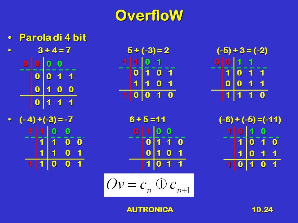 AUTRONICA10.25 BCD (Binary-Coded Decimal numbers) Necessità di rappresentare i numeri decimali in codice binarioNecessità di rappresentare i numeri decimali in codice binario 8421 BCD8421 BCD si codifica in binario ciascuna cifra decimale utilizzando i primi 10 numeri binari su 4 bitsi codifica in binario ciascuna cifra decimale utilizzando i primi 10 numeri binari su 4 bit EsempioEsempio 453 10453 10 010001010011010001010011 è possibile eseguire somme e sottrazioni in BCDè possibile eseguire somme e sottrazioni in BCD