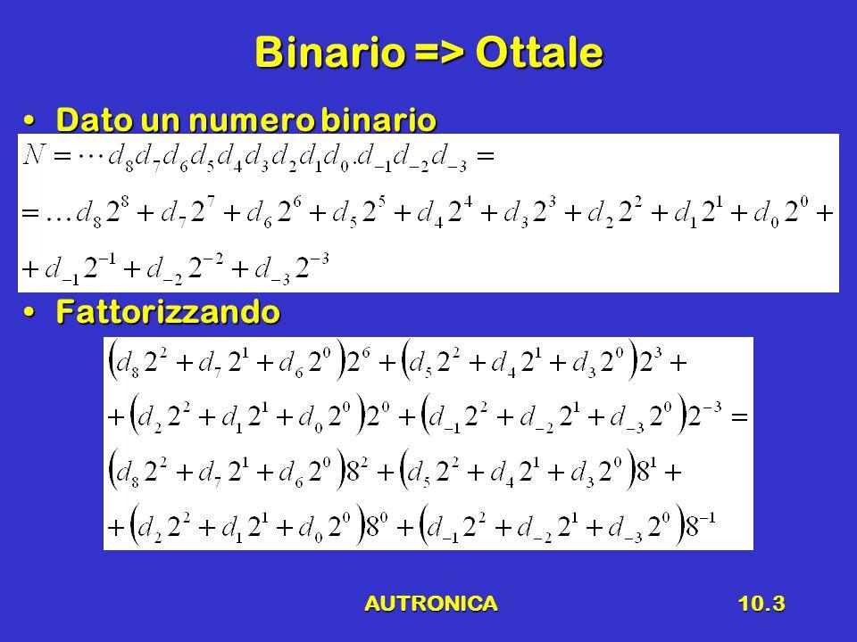 AUTRONICA10.4 Metodo Basta raggruppare i digit del numero binario (bit) tre a tre e convertire ciascun gruppo nel corrispondente digit ottaleBasta raggruppare i digit del numero binario (bit) tre a tre e convertire ciascun gruppo nel corrispondente digit ottale EsempioEsempio NotaSono stati aggiunti degli zeri in testa e in coda affinché si avessero due gruppi di digit multipli di treNotaSono stati aggiunti degli zeri in testa e in coda affinché si avessero due gruppi di digit multipli di tre