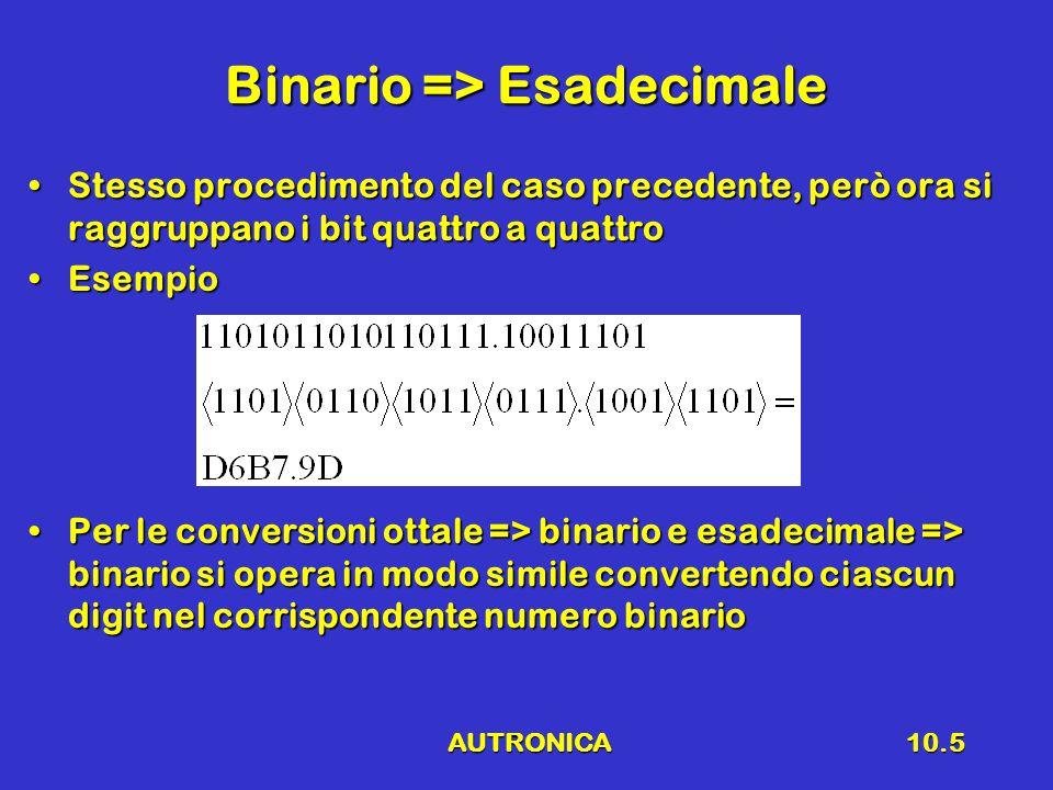 AUTRONICA10.5 Binario => Esadecimale Stesso procedimento del caso precedente, però ora si raggruppano i bit quattro a quattroStesso procedimento del c