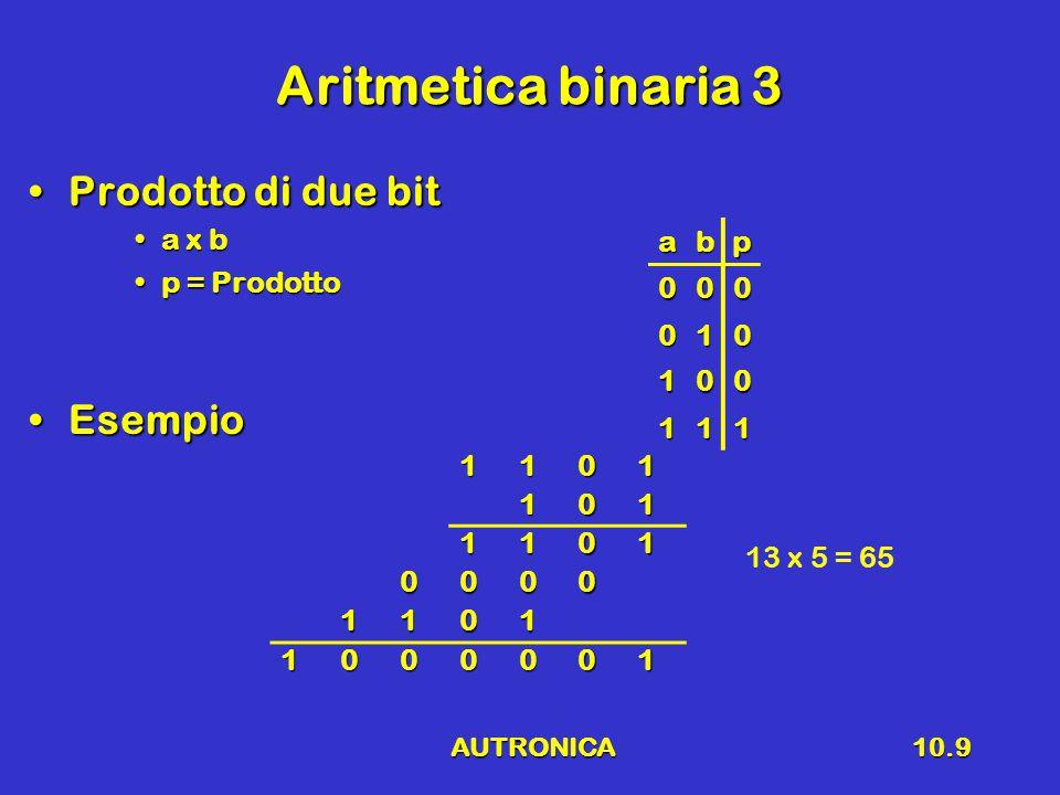 AUTRONICA10.10 Numeri binari con segno Il numero massimo di bit usato da un calcolatore è noto e fissoIl numero massimo di bit usato da un calcolatore è noto e fisso Solitamente è : 4 o 8 o 16 o 32 (Word)Solitamente è : 4 o 8 o 16 o 32 (Word) 8 bit formano un Byte8 bit formano un Byte Non esiste un apposito simbolo per il segnoNon esiste un apposito simbolo per il segno Si usa il bit più significativo per indicare il segnoSi usa il bit più significativo per indicare il segno 0 = +0 = + 1 = -1 = - Si hanno varie tecniche di codificaSi hanno varie tecniche di codifica Modulo e segnoModulo e segno Complemento a 1Complemento a 1 Complemento a 2Complemento a 2 In traslazione ( cambia la codifica del segno)In traslazione ( cambia la codifica del segno)
