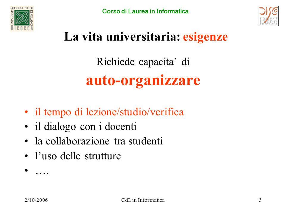 Corso di Laurea in Informatica 2/10/2006CdL in Informatica24 BUON LAVORO!