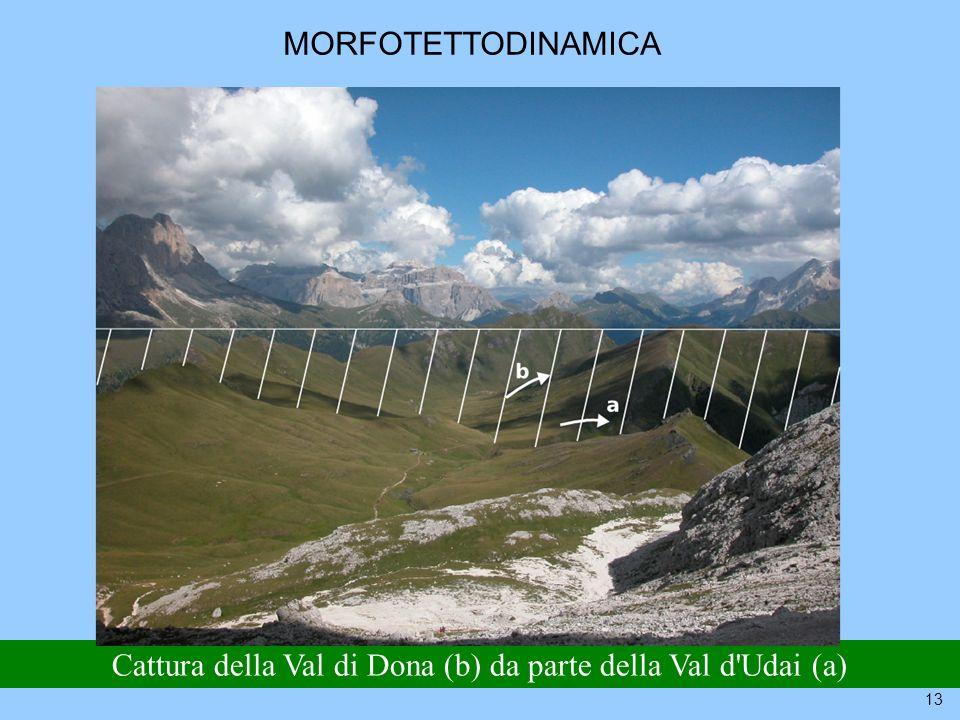 13 Cattura della Val di Dona (b) da parte della Val d Udai (a) MORFOTETTODINAMICA