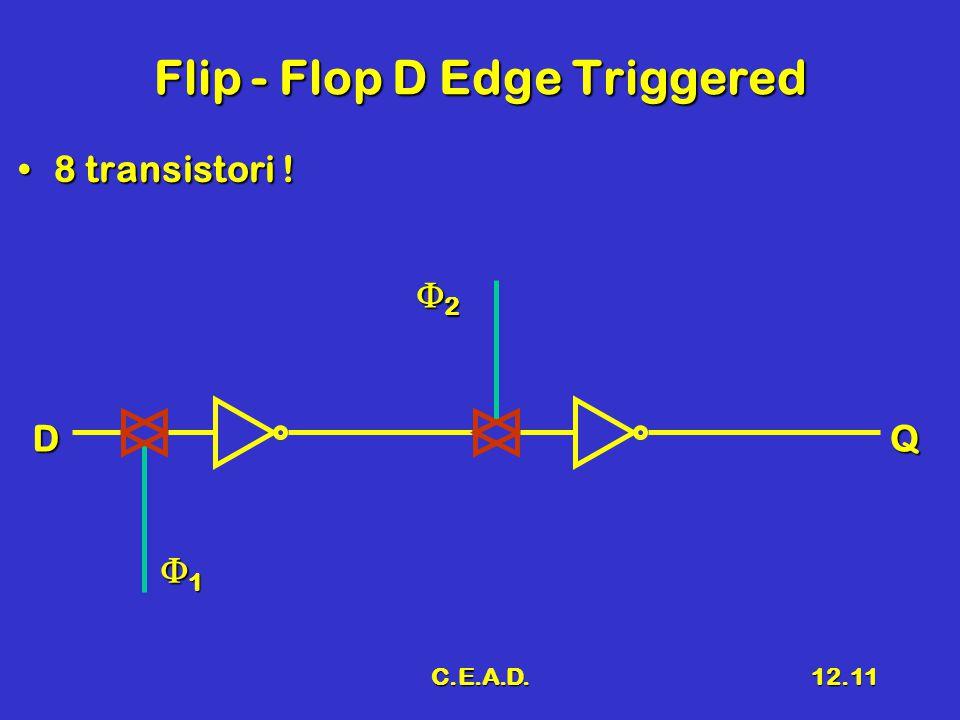 C.E.A.D.12.11 Flip - Flop D Edge Triggered 8 transistori !8 transistori ! DQ 2222 1111