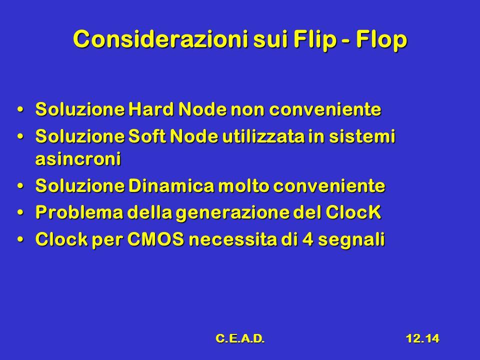C.E.A.D.12.14 Considerazioni sui Flip - Flop Soluzione Hard Node non convenienteSoluzione Hard Node non conveniente Soluzione Soft Node utilizzata in sistemi asincroniSoluzione Soft Node utilizzata in sistemi asincroni Soluzione Dinamica molto convenienteSoluzione Dinamica molto conveniente Problema della generazione del ClocKProblema della generazione del ClocK Clock per CMOS necessita di 4 segnaliClock per CMOS necessita di 4 segnali