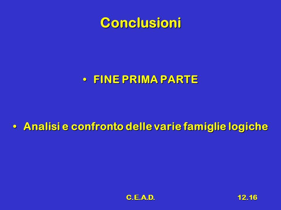 C.E.A.D.12.16 Conclusioni FINE PRIMA PARTEFINE PRIMA PARTE Analisi e confronto delle varie famiglie logicheAnalisi e confronto delle varie famiglie logiche