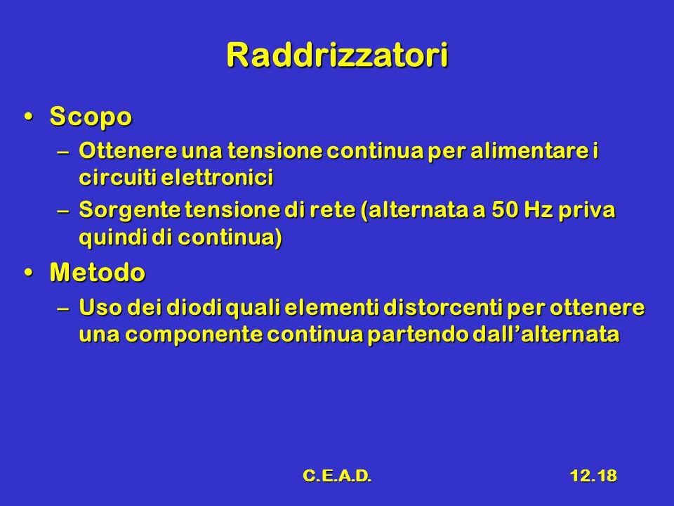 C.E.A.D.12.18 Raddrizzatori ScopoScopo –Ottenere una tensione continua per alimentare i circuiti elettronici –Sorgente tensione di rete (alternata a 5