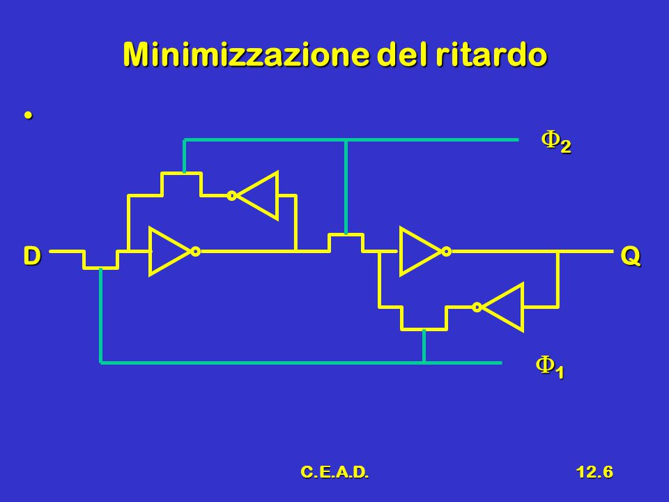 C.E.A.D.12.6 Minimizzazione del ritardo DQ 2222 1111