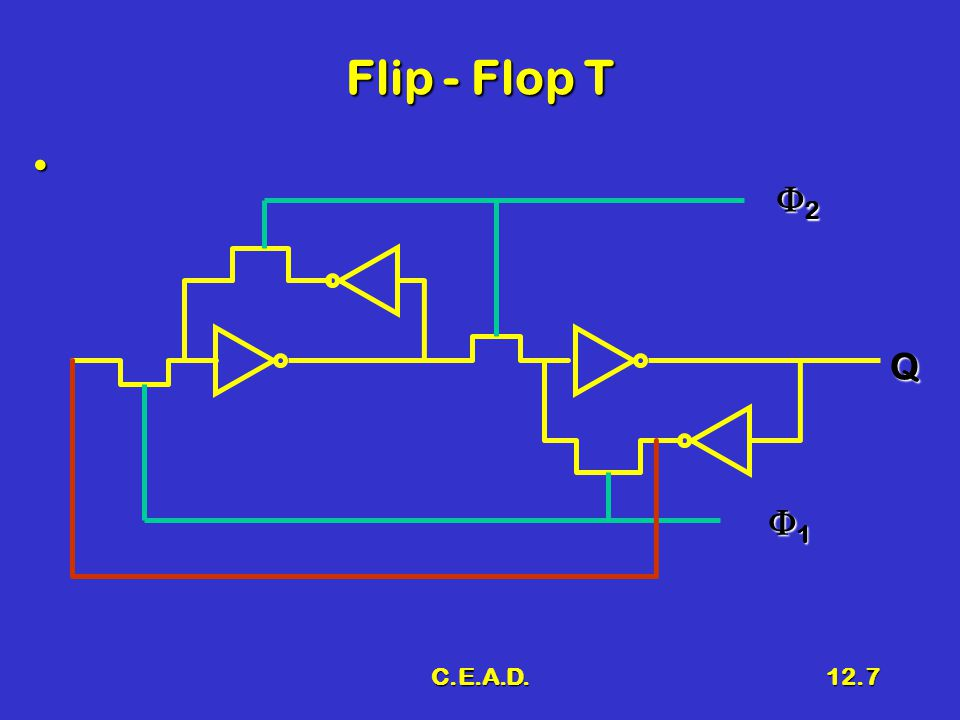 C.E.A.D.12.7 Flip - Flop T Q 2222 1111