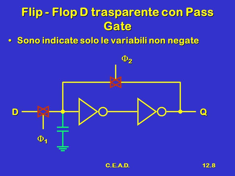 C.E.A.D.12.8 Flip - Flop D trasparente con Pass Gate Sono indicate solo le variabili non negateSono indicate solo le variabili non negate DQ 1111 2222