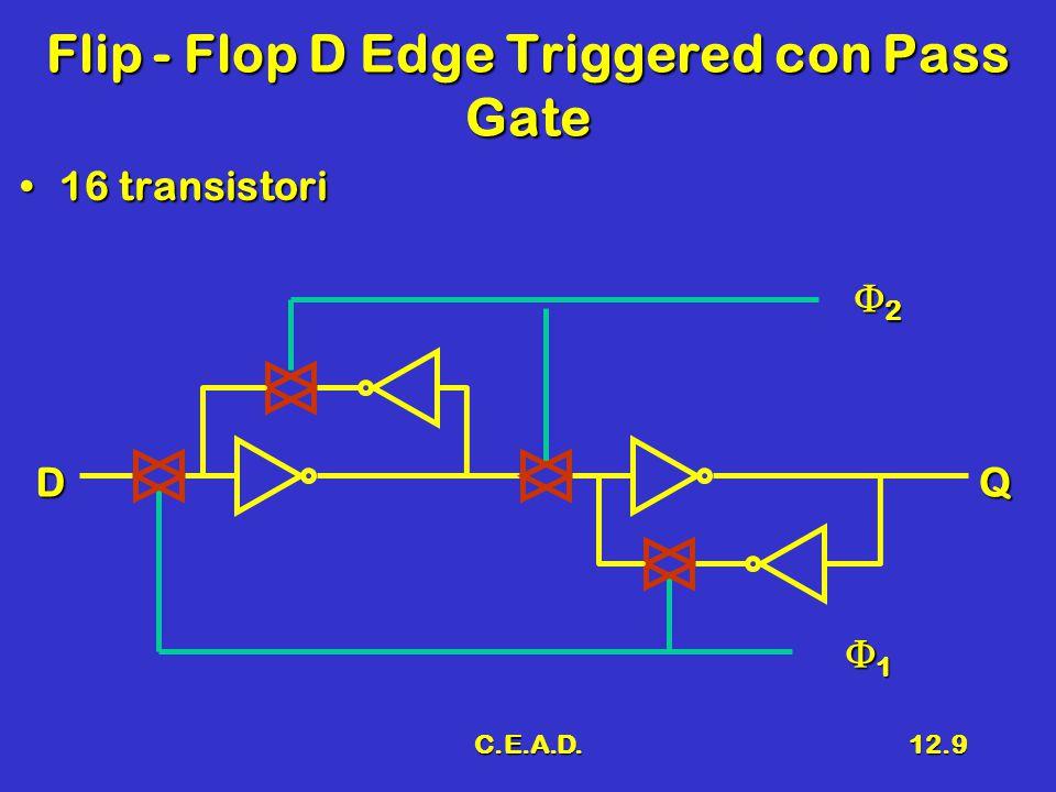 C.E.A.D.12.9 Flip - Flop D Edge Triggered con Pass Gate 16 transistori16 transistori DQ 2222 1111