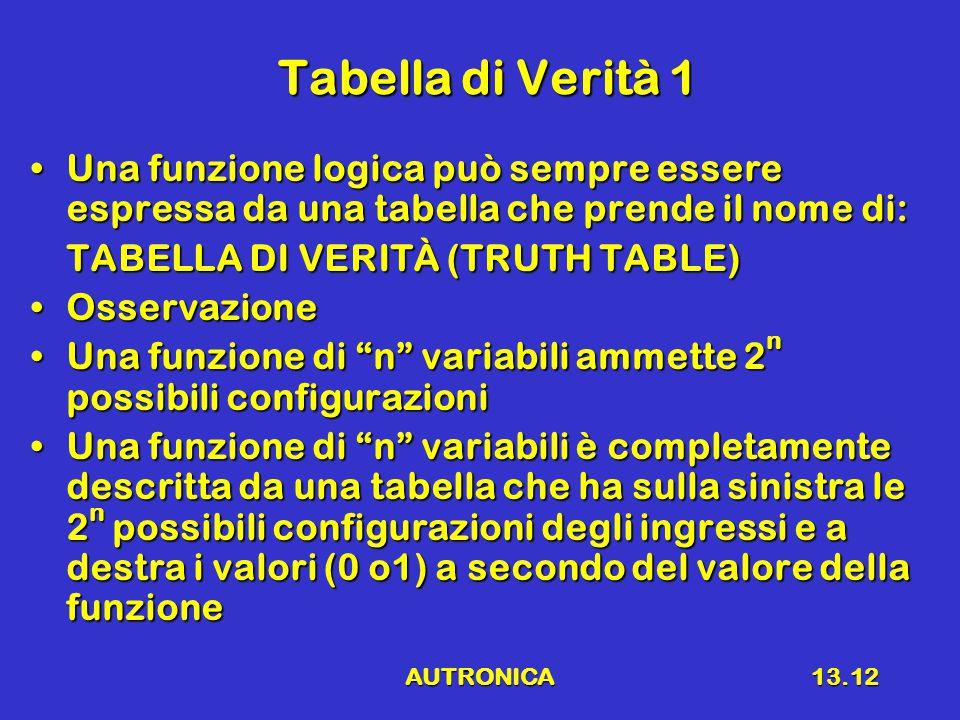 AUTRONICA13.12 Tabella di Verità 1 Una funzione logica può sempre essere espressa da una tabella che prende il nome di:Una funzione logica può sempre essere espressa da una tabella che prende il nome di: TABELLA DI VERITÀ (TRUTH TABLE) OsservazioneOsservazione Una funzione di n variabili ammette 2 n possibili configurazioniUna funzione di n variabili ammette 2 n possibili configurazioni Una funzione di n variabili è completamente descritta da una tabella che ha sulla sinistra le 2 n possibili configurazioni degli ingressi e a destra i valori (0 o1) a secondo del valore della funzioneUna funzione di n variabili è completamente descritta da una tabella che ha sulla sinistra le 2 n possibili configurazioni degli ingressi e a destra i valori (0 o1) a secondo del valore della funzione