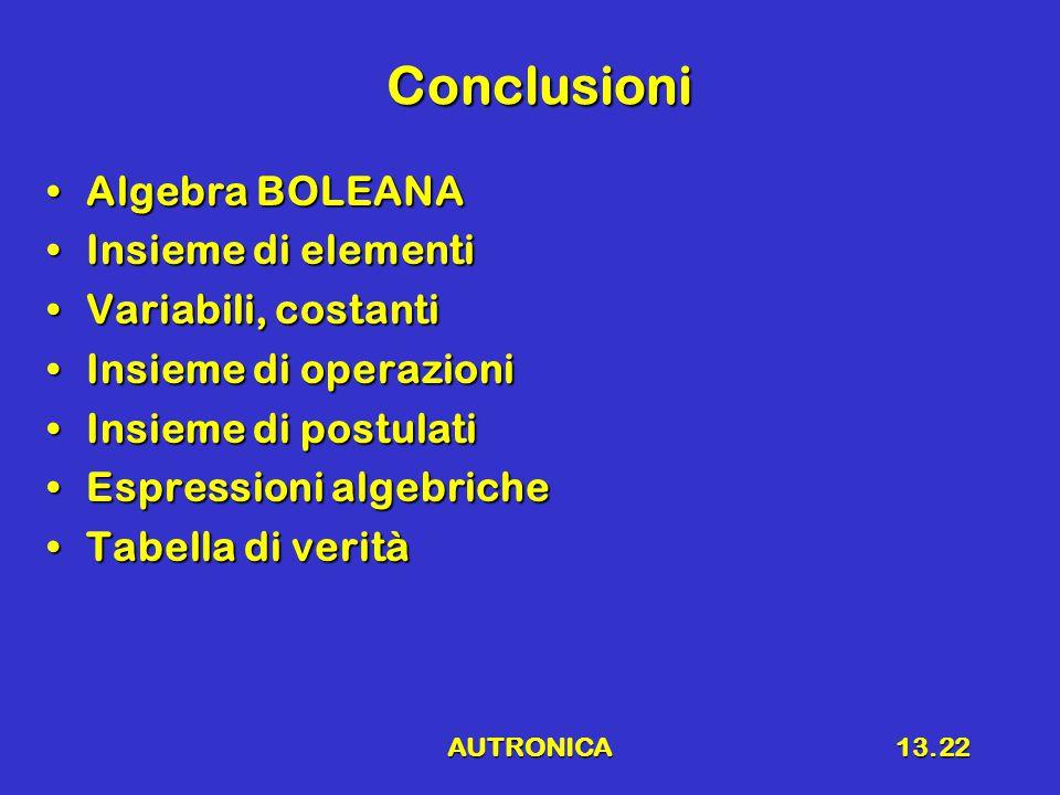 AUTRONICA13.22 Conclusioni Algebra BOLEANAAlgebra BOLEANA Insieme di elementiInsieme di elementi Variabili, costantiVariabili, costanti Insieme di operazioniInsieme di operazioni Insieme di postulatiInsieme di postulati Espressioni algebricheEspressioni algebriche Tabella di veritàTabella di verità