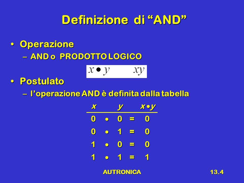 AUTRONICA13.4 Definizione di AND OperazioneOperazione –AND o PRODOTTO LOGICO PostulatoPostulato –l'operazione AND è definita dalla tabella xy x  y 00=0 01=0 10=0 11=1