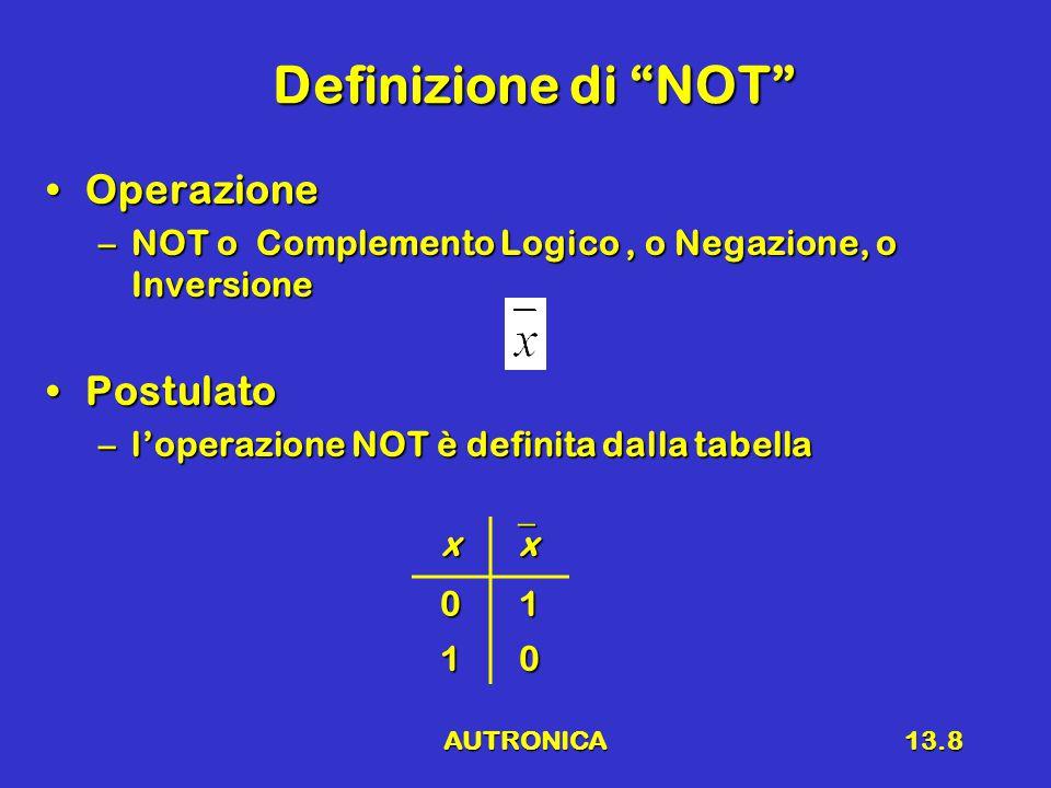 AUTRONICA13.8 Definizione di NOT OperazioneOperazione –NOT o Complemento Logico, o Negazione, o Inversione PostulatoPostulato –l'operazione NOT è definita dalla tabella x xxxx01 10