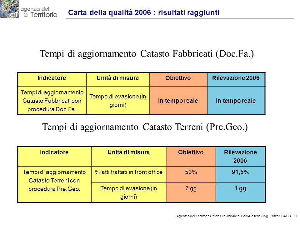 11 Agenzia del Territorio Ufficio Provinciale di Forlì-Cesena / Ing.