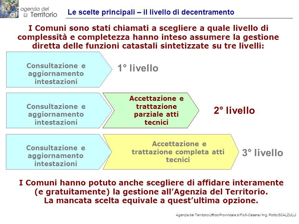 15 Agenzia del Territorio Ufficio Provinciale di Forlì-Cesena / Ing.